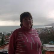 Ольга Евтушенко on My World.