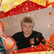 Ирина Ященко on My World.