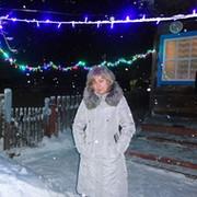 Людмила Абрамова on My World.