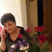 Narine Petrosjan on My World.