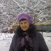 елена михеева on My World.